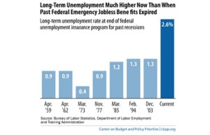 jobless-past-federal-emergency-benefits-expire